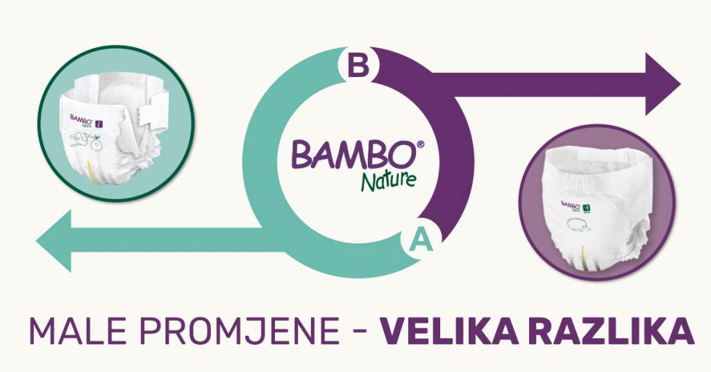 Featured-fotka-Bambo-Nature-maj-male-promjene